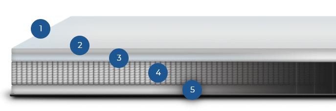Titan mattress