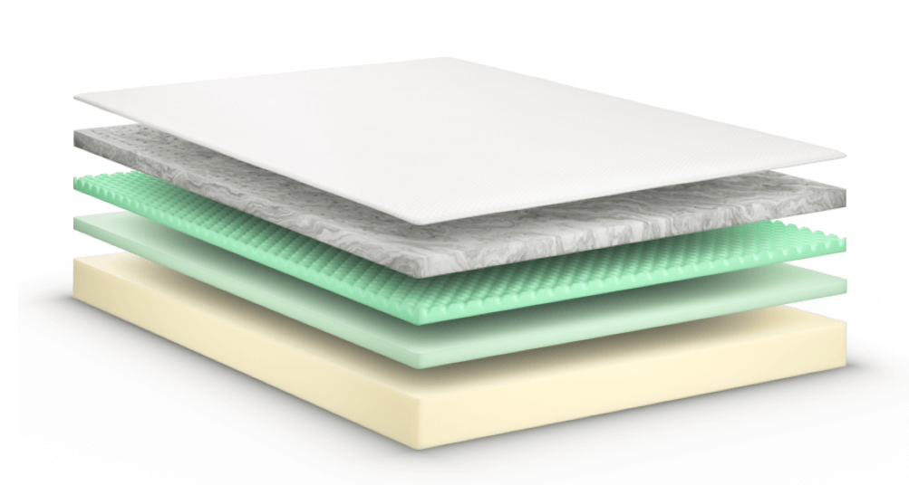Five layers of a Tulo mattress in white, gray, green and yellow.