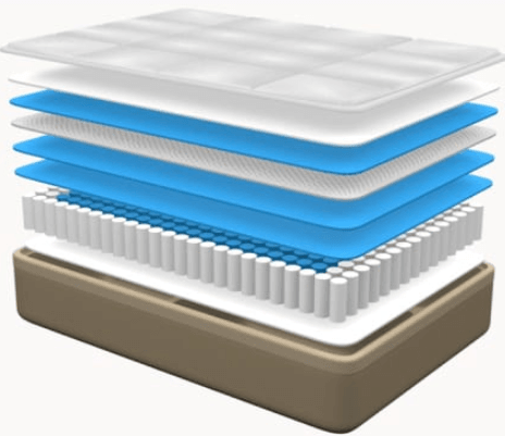 DreamCloud Mattress by the layers