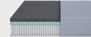 Analysis of each layer of the Tuft and Needle Hybrid Mattress.