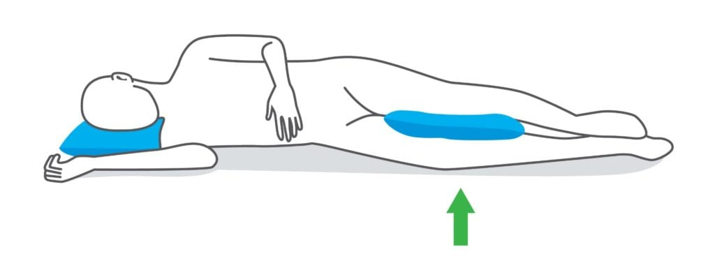 Correct sleep on side posture by place a pillow between legs.
