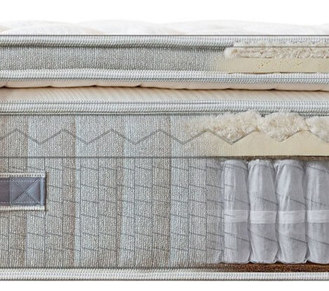 Layers of the Brentwood Hoe Cedar Natural Luxe Hybrid Mattress.