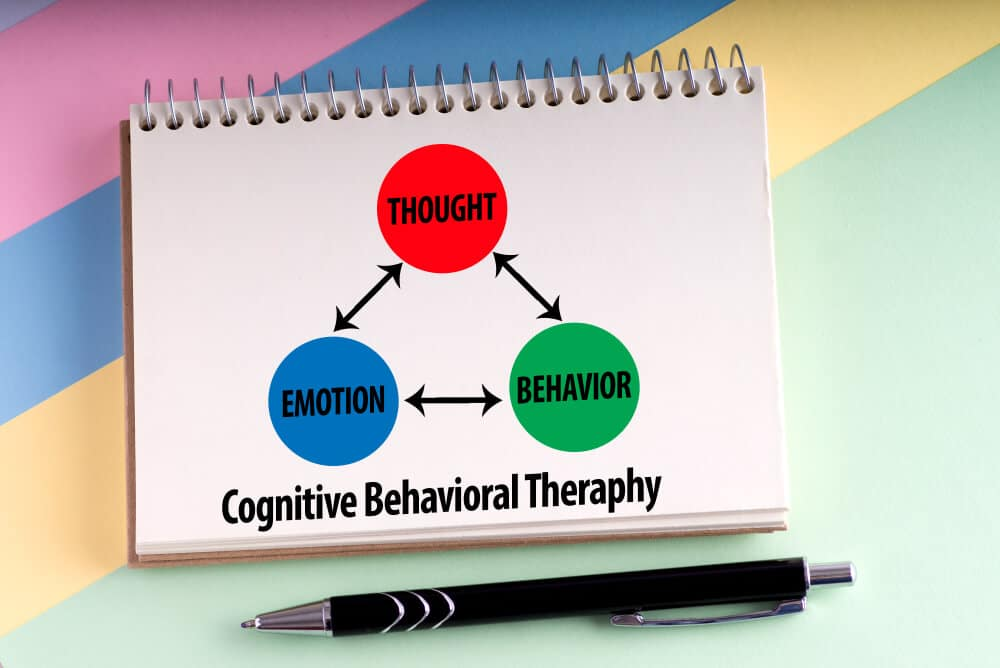 Abstract concept for CBT I; chart showing three pillars of cognitive behavioral therapy, emtoions, behaviors and thoughts; against a multicolored background.