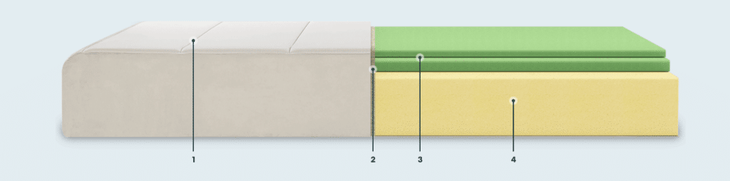 Keetsa Cloud memory foam mattress