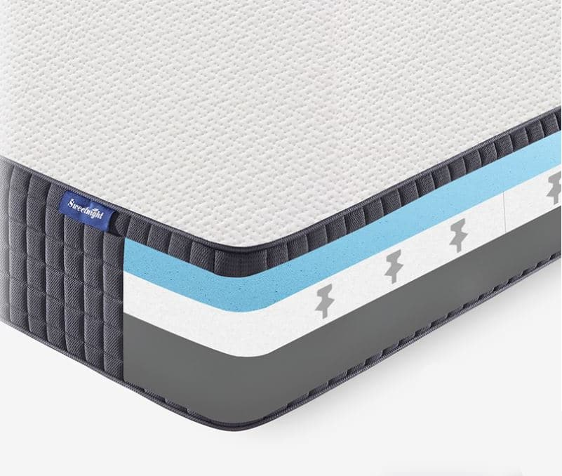 The inside layers of a Sweetnight mattress.