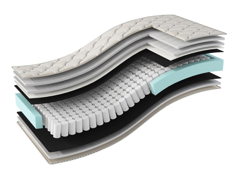 A hybrid mattress with foam and spring layers