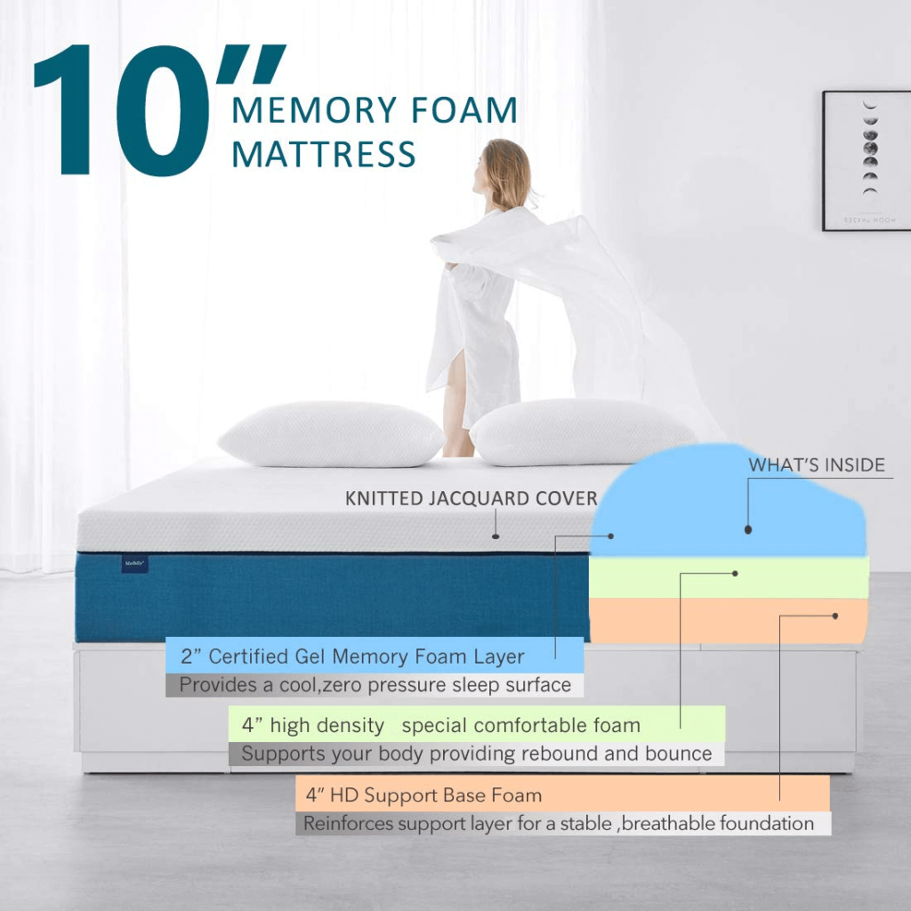 Breakdown of a Molblly mattress