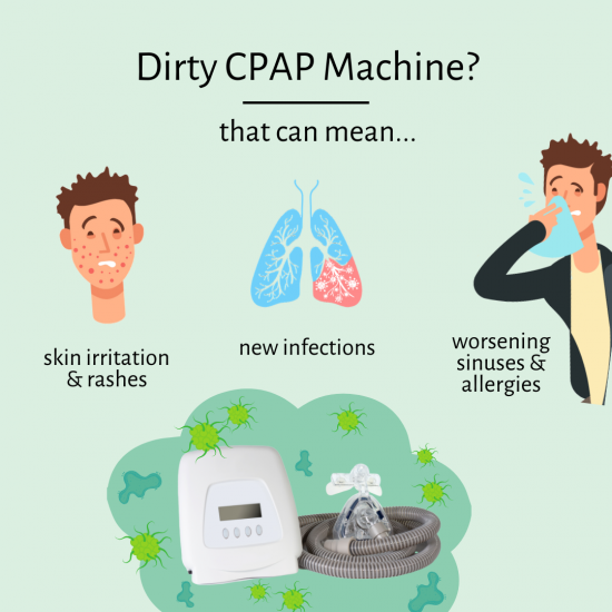 Complications of a dirty CPAP machine.