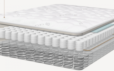 A white, hybrid Saatva mattress